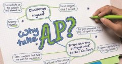 AP考试是什么?我要参加吗