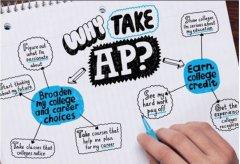 AP对中国学生有什么好处